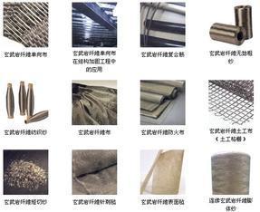 供应玄武岩粗纱,细纱,土工布,编织布,短切纱,针刺毡,套管,玻璃钢材料