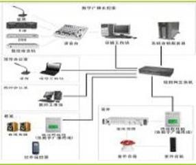 供应校园数字广播系统, IP校园网络广播系统