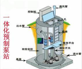 江西玻璃钢一体化泵站厂家