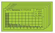谐波总量THDV分析功能的电力仪表