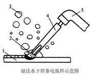 南京市水下打捞工程施工