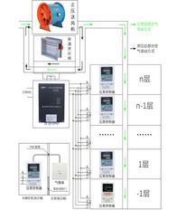 消防联动正压送风余压传感器配套系统品牌