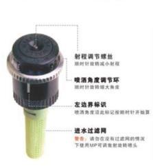 亨特Pros-04-MP3000地埋式射线喷头