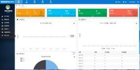 四川远传预付费能耗水表监测管理系统