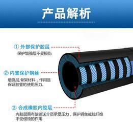 余杭區高壓油管總成,優質高壓油管定制