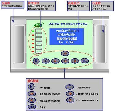 国电南自PDS-515数字式厂用变保护