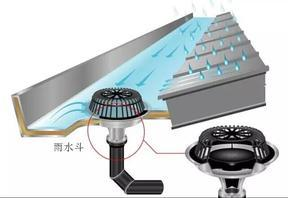 北京虹吸排水厂家直销