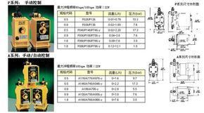 上海米顿罗计量泵P046-353SI强酸强碱