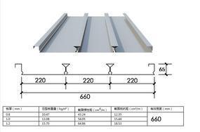 碧澜天YX65-220-660全闭口型楼承板