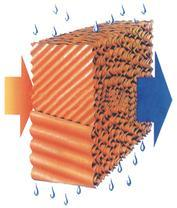 最佳降温设备-降温湿帘片