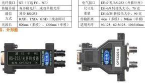 波士RS-232/多模光纤转换器(OPT232-9)