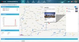 安科瑞消防云平台—安全用电管理云平台