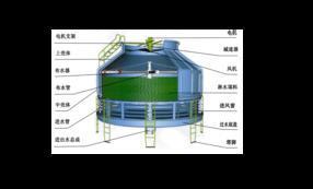 30吨玻璃钢冷却塔