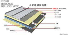 YX65-400型铝锰镁合金屋面板