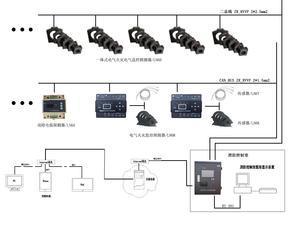 智慧式用电安全隐患监管服务系统