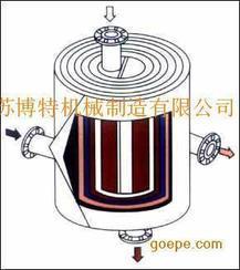 螺旋板回收器