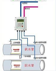 分体插入式能量计