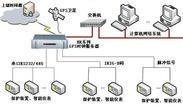 GPS时间服务器|NTP时间服务器|时间同步系统