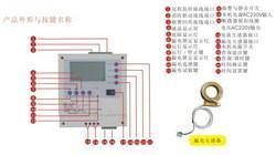 XL-380剩余电流式电气火灾监控探