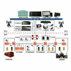 煤矿无线通讯系统-矿用通信系统