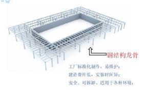 钢结构泳池池体的优点