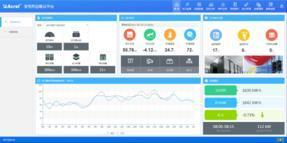 安科瑞消防云平台——安全用电管理云平台