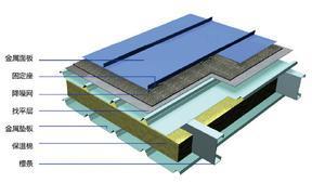 屋面及墙面彩铝夹心板