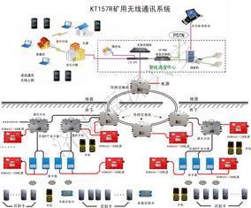 煤�V4G�o�通信系�y 井下通信
