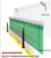 监狱探测器红外线幕墙