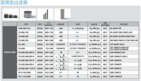 chiko过滤器CS-250-300-93P-R