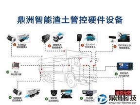 渣土车疲劳驾驶监控,远程监控渣土车软件