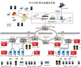 井下无线通讯系统 煤矿通信