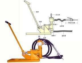 手动灌浆泵(水泥/化学两用型)DYZJ-808