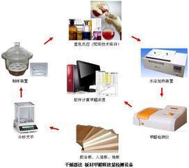 板材甲醛检测设备(干燥器法)