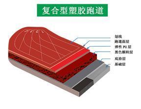 复合型塑胶跑道翻新施工
