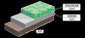 拉纽(LANEW) 薄膜高耐腐蚀,环保低温处理,防腐防锈涂层处理