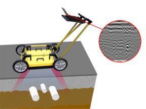 天睿TR-3000地下管线探测雷达(暗管探测仪)