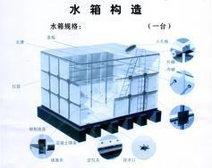 组合玻璃钢水箱-北京麒麟公司