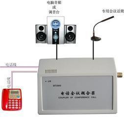 电话会议耦合器