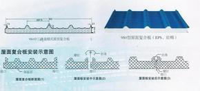 青岛950中三峰盖帽式屋面复合板