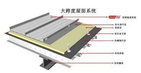 1.0厚65型430氟碳漆铝镁锰板