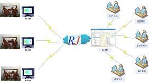 RJ-180架桥机安全监测仪、架桥机安全监测管理系统