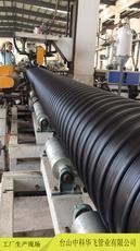 埋地用钢带增强聚乙烯复合管