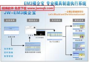 《精纬EM3模企宝》模具管理软件介绍之EM3模企宝