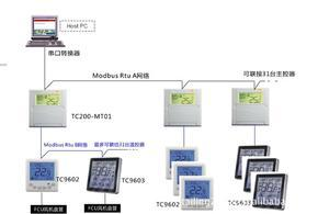 联网型温控器,联网型风机盘管温控器