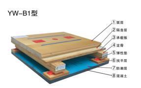 体育运动木地板YW-B1一维体育