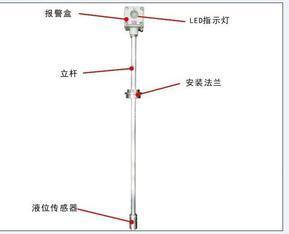 SF双层罐泄漏检测仪、加油站双层罐泄漏检测仪