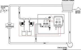 冷却塔控制器