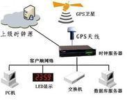 供应时间同步装置-时间同步单元-gps授时系统