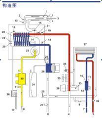 曼瑞德/意大利进口 menred天空系列 冷凝式燃气壁挂炉/